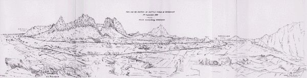 Sketch of the Kandahar BattleField